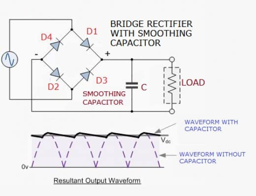 Bridge rectifier with filter