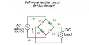Full wave bridge rectifier negative cycle