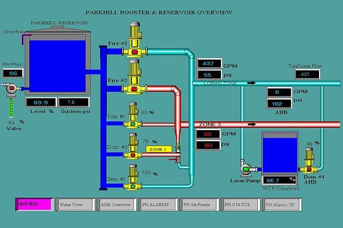 difference between SCADA and PLC
