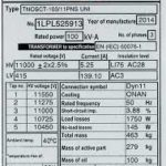 Why is a transformer rated in KVA?