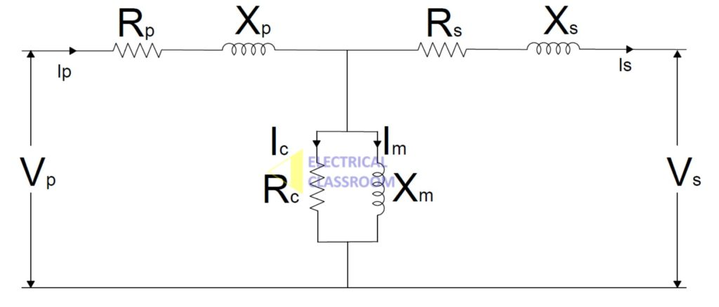 Equivalent circuit of power transformer.
