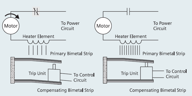 Principle of operation of overload relay