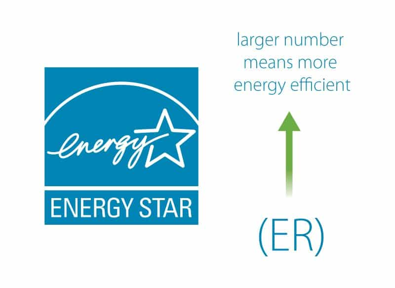 energy star energy rating- Electrical Classroom