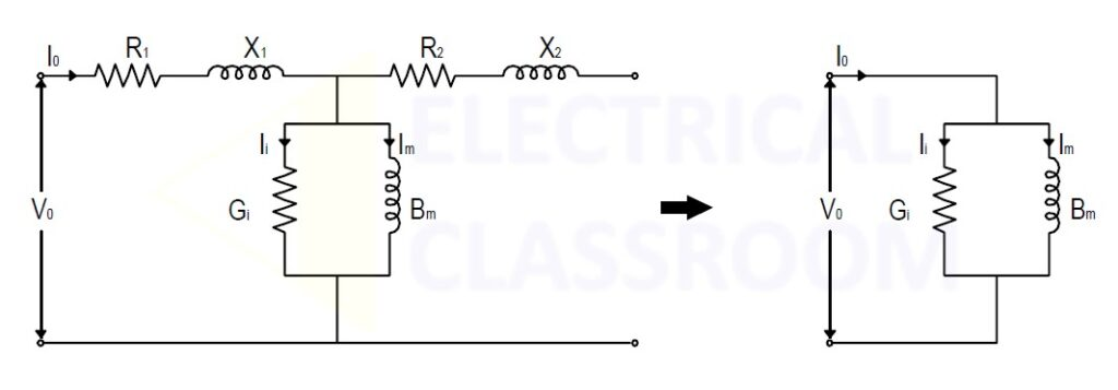 Transformer Open circuit test - equivalent circuit