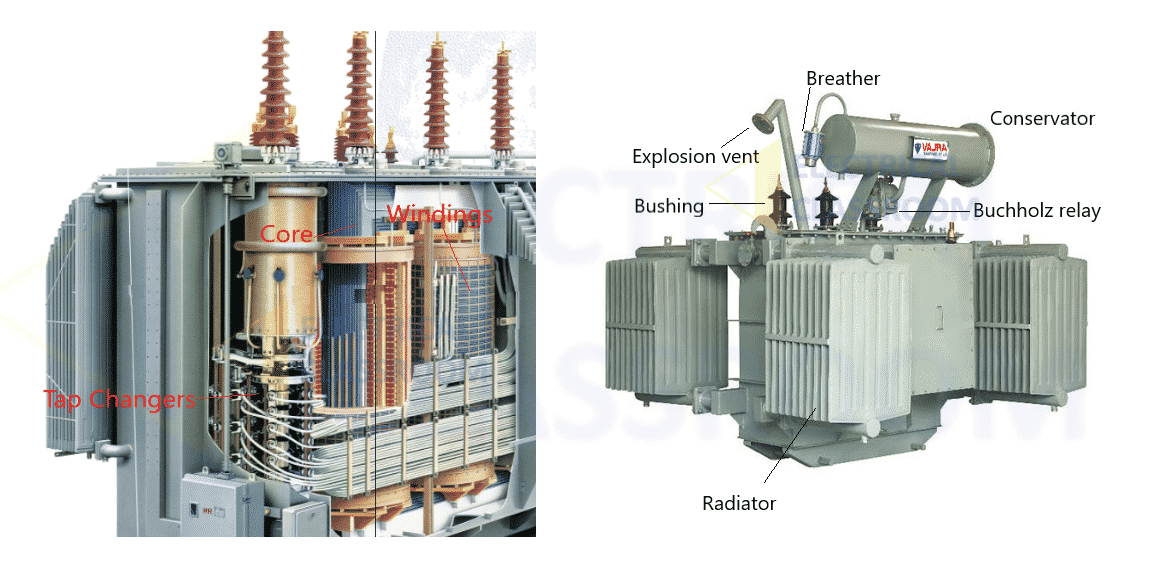 12 Different Parts Of A Transformer Transformer Parts