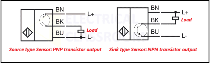 Source vs sink connection- NPN vs PNP