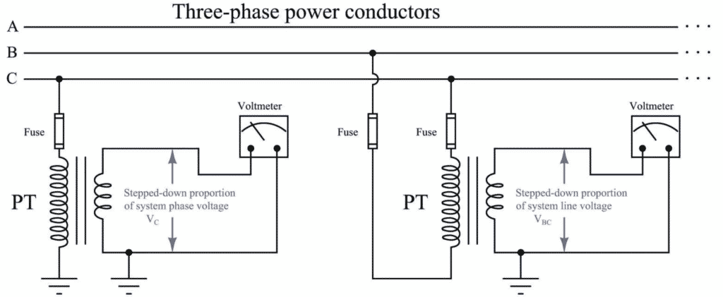 Potential transformer connection