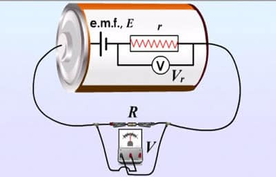EMF vs Voltage: Difference between EMF and Voltage