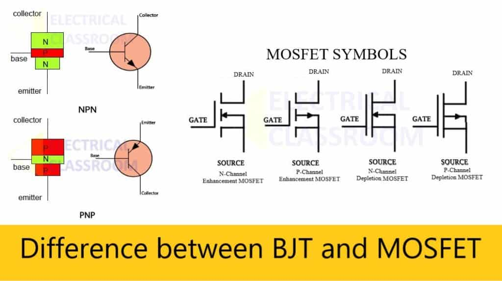 Difference between BJT and MOSFET -BJT VS MOSFET