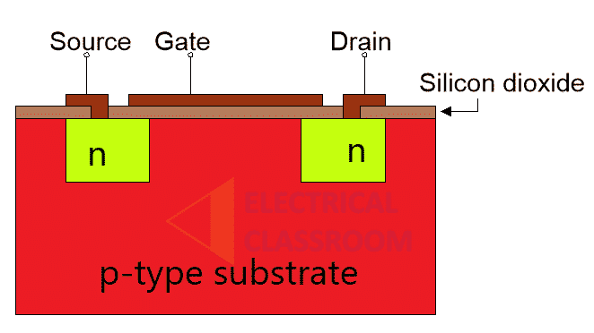 MOSFET n channel enhancement mode- Electrical Classroom