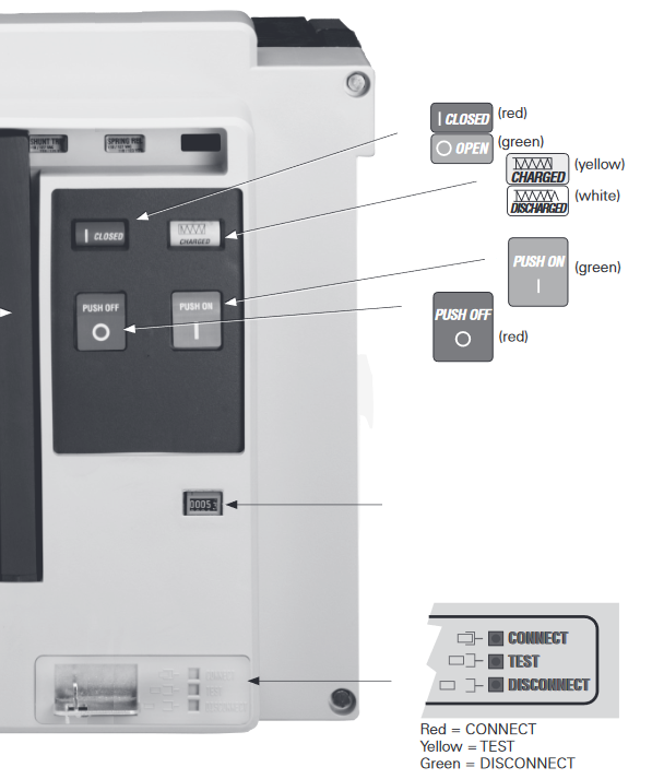 Drawout circuit breaker positions and indications explained
