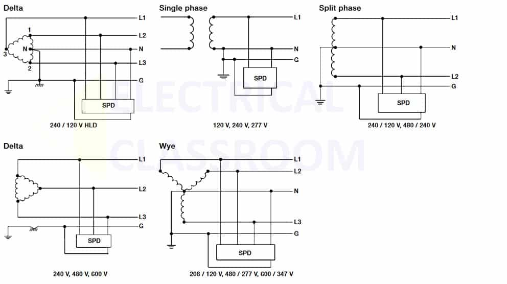Various SPD connection configurations - wiring of SPD for three phase and single phase